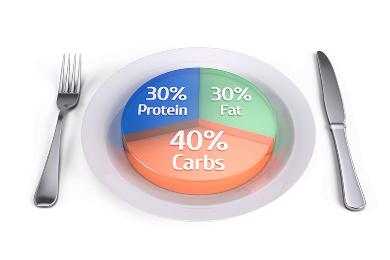 Control Your Carb Intake